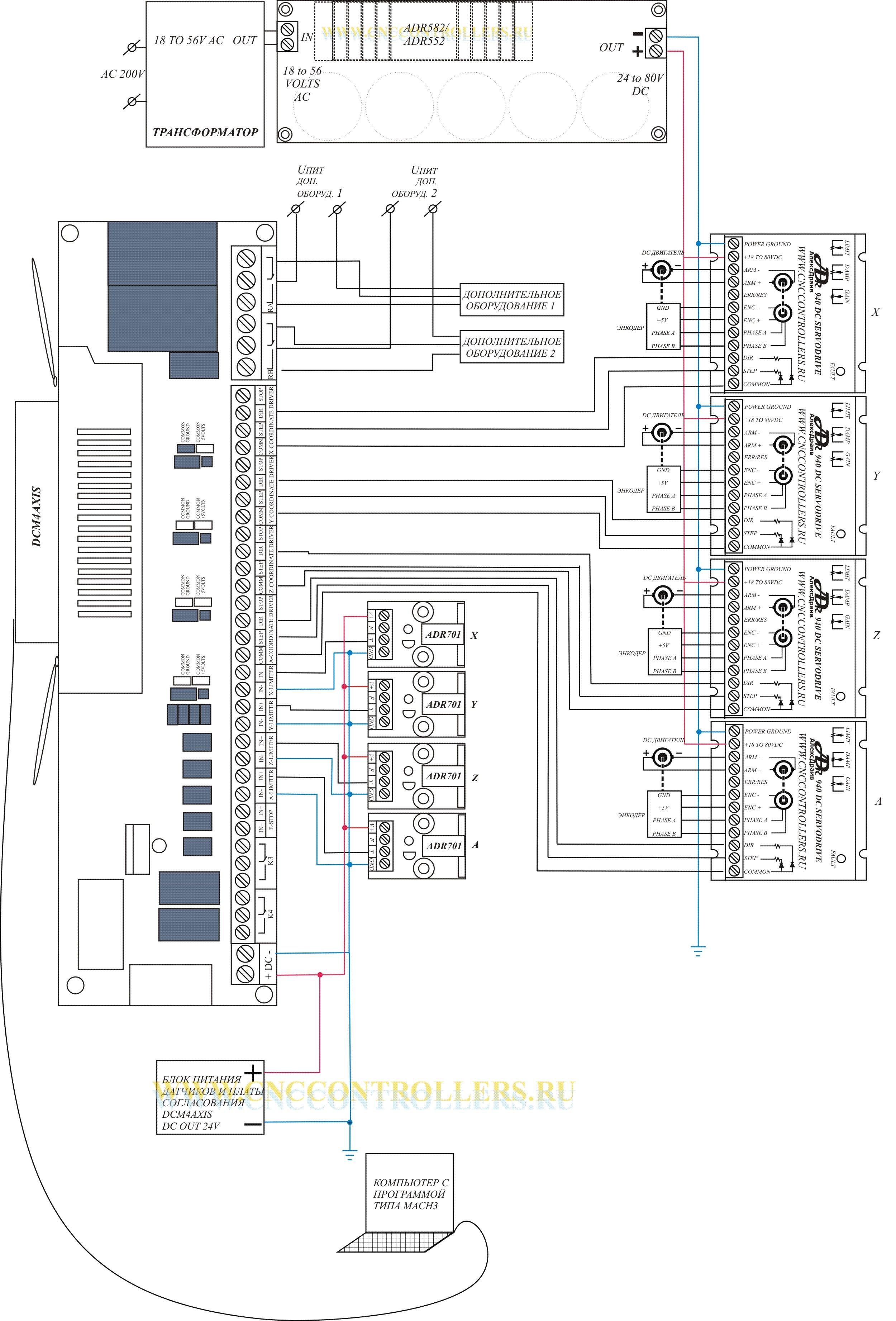 схема подключения сигналов управления серводрайверов и бесконтактных переключателей к плате DCM4AXIS.